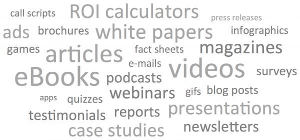 Word cloud of different types of content